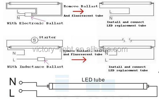 Philips led tube installation guide