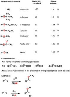 Organic chemistry nomenclature practice problems with answers pdf