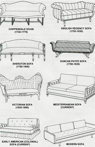 Definition of a living style guide