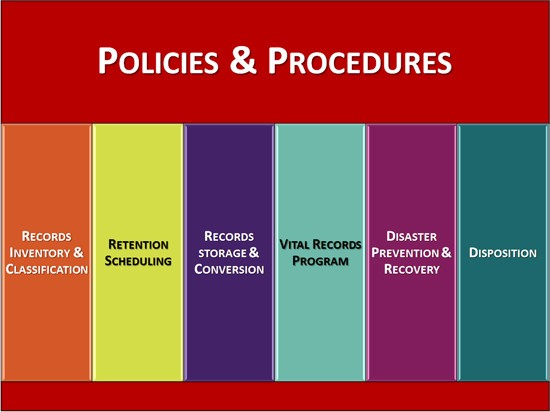 Records management policy and procedures manual